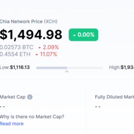 Chia Transaktionen (Handel – Kauf / Verkauf) jetzt möglich!